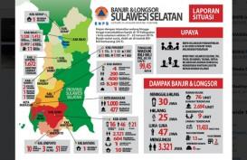 Banjir dan Longsor di Sulsel Landa 10 Kabupaten, Tewaskan 30 Orang. Ini Datanya