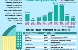 Pengembang Properti Jepang dan Singapura Memburu Pasar Indonesia