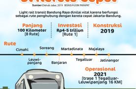 Pembangunan LRT Bandung Raya Dikejar Rampung 2021