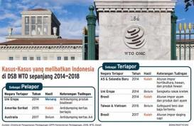 Indonesia Kembali Digugat di WTO