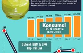 Konsumsi LPG Diprediksi Naik, Ini Upaya Tekan Subsidi Tabung Melon