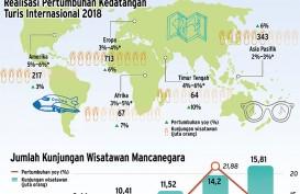 INFOGRAFIS, Berapa Banyak Turis Asing yang Bakal ke Indonesia pada 2019?