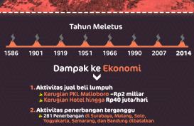 Sejarah Indonesia, Letusan Gunung Kelud Bikin Langit Jawa Penuh Abu Vulkanik