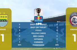 Piala Indonesia: Skor Akhir Persib vs Arema FC  1-1. Tonton Live Streamingnya di Sini