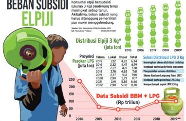 Subsidi Gas Melon Bocor, Tata Niaga harus Dikaji Ulang