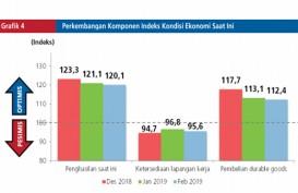 BI: Indeks Keyakinan Konsumen Februari Stabil