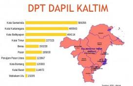 KENAL DAPIL : Awang Faroek dan Bekas Kepala Daerah yang Bertarung dari Dapil Kaltim