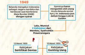 Kebijakan Fenomenal Syafruddin Prawiranegara, Demi Ekonomi Indonesia