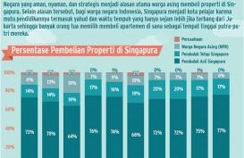 Pembelian Properti Singapura Oleh Warga Asing Turun Drastis, Ini Penyebabnya