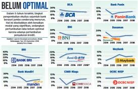 5 Terpopuler Finansial, Ini Momentum Bank untuk Ekspansi dan SMF Tetap Berminat Terbitkan MTN Meski Pasar Mengetat