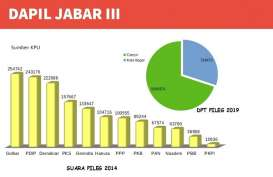 KENAL DAPIL : Pembuktian Maruarar Sirait di Wilayah Baru Dapil Jabar III
