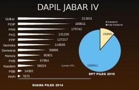 KENAL DAPIL : Olla Ramlan Berebut Suara Pendukung Desy Ratnasari di Dapil Jabar IV
