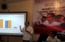 Survei Charta Politika : Selisih 16,9 Persen, Jokowi Masih Ungguli Prabowo