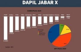 KENAL DAPIL : Anak Ketua BPN Jadi Andalan Gerindra di Dapil Jabar X