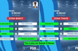 Piala Indonesia: Jadwal Lengkap Perempat Final, Semifinal, Final. Ini Videonya