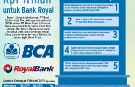 BCA Akuisisi dengan Harga Tinggi, Ini Nasib Bank Royal Nantinya