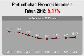 Indeks Pembangunan Ekonomi Inklusif 2024 Dipatok 6,54%…