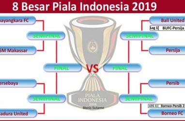 Piala Indonesia: Bali United vs Persija 2-1. Laga Leg 2 akan Sengit