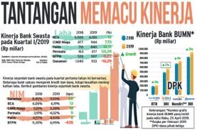Margin Bunga Menipis, Bank Swasta Andalkan Komisi