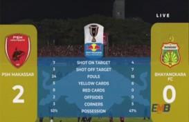 Piala Indonesia: PSM Makassar Tim Pertama Lolos ke Semifinal