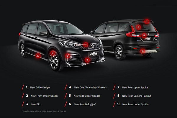 All New Ertiga Suzuki Sport. - SUZUKI