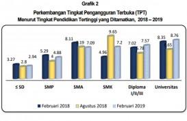 Tamatan Perguruan Tinggi Dominasi Pengangguran di Sumatra