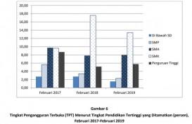 Program ODSK Sulut Diklaim Sukses Kurangi Pengangguran