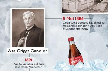 Kisah Coca Cola, Dari Mengandung Alkohol Hingga Terancam Isu Kesehatan