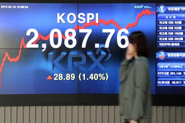 Bursa Kospi - koreajoongangdaily