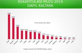 Pemilu Legislatif 2019 : Terpilih, 3 Wakil Rakyat Pertama dari Dapil Kalimantan Utara
