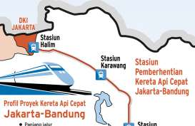 NGOBROL EKONOMI: Milestone Kereta Cepat Jakarta - Bandung