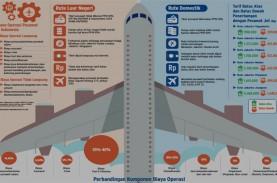 Jika Ingin Tiket Pesawat Domestik Murah, Ini Solusinya
