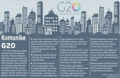 G20 Diprediksi Tak Tegas Soal Proteksionisme