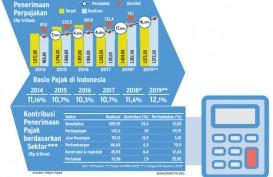 Target Tax Ratio 2020 Sulit Dicapai