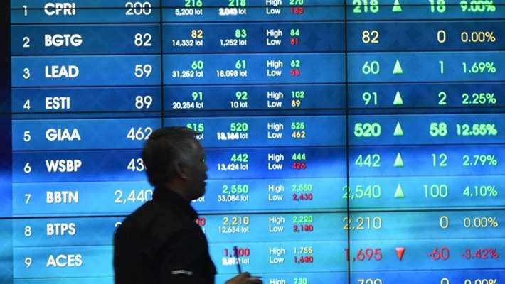 Pekerja melintasi layar monitor bursa saham di Bursa Efek Indonesia (BEI), Jakarta/ANTARA FOTO - Aditya Pradana Putra