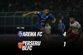 Liga1: Arema FC vs Perseru Badak Lampung 4-1, Arema…