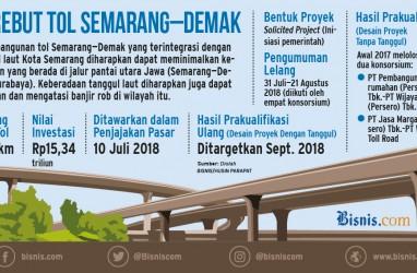 Segini Tarif Jalan Tol Semarang—Demak untuk Tahun 2020