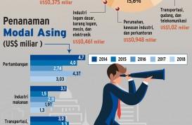 Ekonomi Digital, Magnet Baru Bagi Investasi Asing