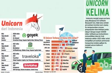 Softbank Suntik Grab US$2 Miliar, masih Ada Dana US$106 Miliar. Siapa Berminat?