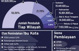 IBU KOTA NEGARA : Kalimantan Timur Sodorkan 2 Lokasi Ini