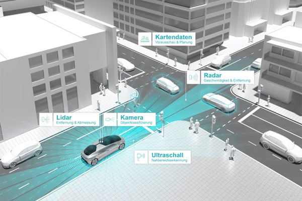 Proyek mobilitas otonom Bosch dan Daimler.  - Daimler