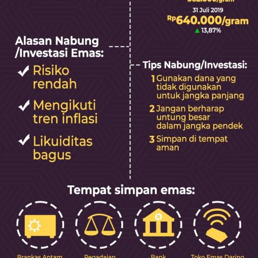 Keuntungan Investasi Emas di Era Pelonggaran Moneter