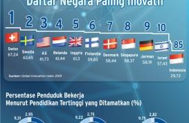 Revolusi Industri 4.0, Inovasi, dan Kualitas SDM Indonesia