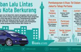 ADHI Garap Konstruksi Tol Dalam Kota Jakarta Ruas Semanan—Grogol