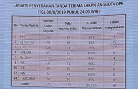 HasilPileg2019: Bukti LHKPN Jadi Syarat Dilantik di Senayan