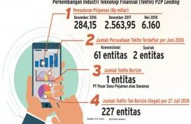 Pemantauan Penyelenggara Fintech, OJK Terapkan supTech