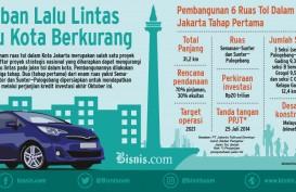 Kontrak 2 Ruas Tol Dalam Kota Jakarta Diamendemen, Ini Alasannya