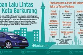 Kontrak 2 Ruas Tol Dalam Kota Jakarta Diamendemen,…