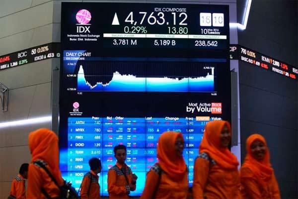 Jakarta Islamic Index. - Bisnis.com
