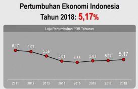 Bank Dunia : Pertumbuhan Ekonomi Indonesia 2019 Terjaga pada Level 5 Persen